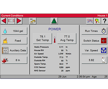 CHORE-TRONICS® 3 Control's Sample Current Conditions Screen