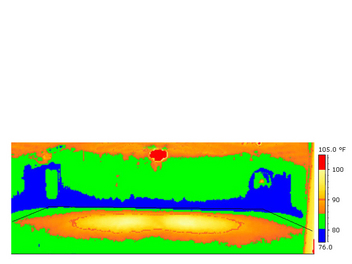 Image shows the actual heat pattern of one 80,000 BTU QuadRadiant® Heater centered in a 40 x 40 foot area. Notice the narrow range of temperature variation and the large comfort zone under the single unit.