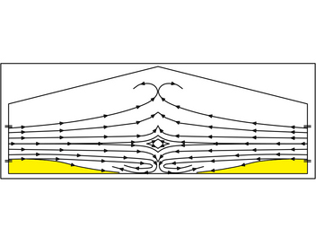 Curtain Sidewall Air Flow Diagram - Yellow shading indicates dead air space.