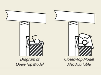 Diagram of Open-Top Model on left and Closed-Top Model on right